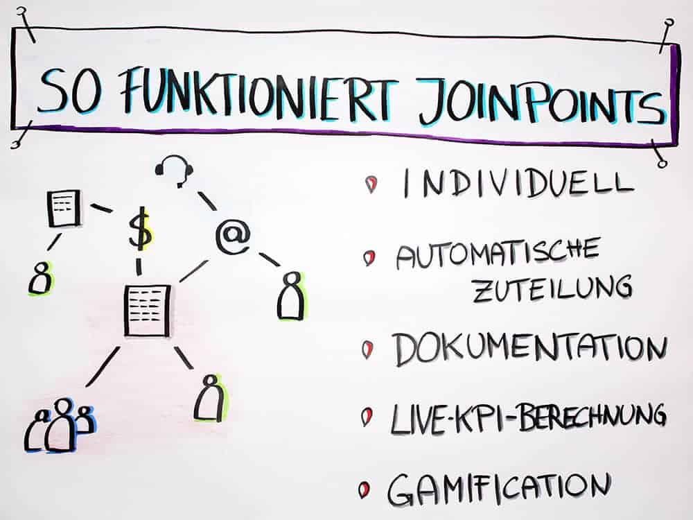So funktioniert Joinpoints
